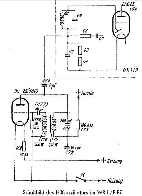 figure 1  wr1  p